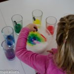 DIY Liquid Watercolor by Preschool Inspirations-11