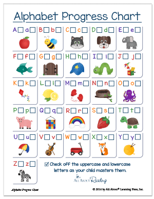 Keep track of which letters your child knows!